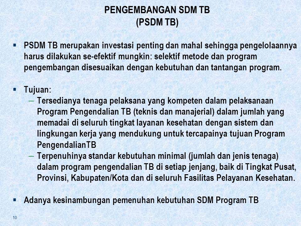 PENGEMBANGAN SDM TB (PSDM TB)