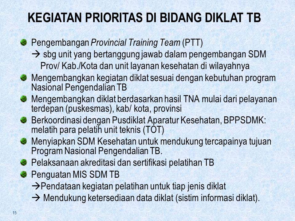 KEGIATAN PRIORITAS DI BIDANG DIKLAT TB