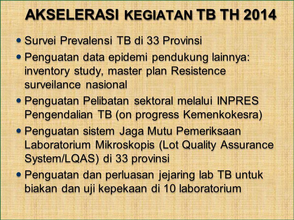 AKSELERASI KEGIATAN TB TH 2014