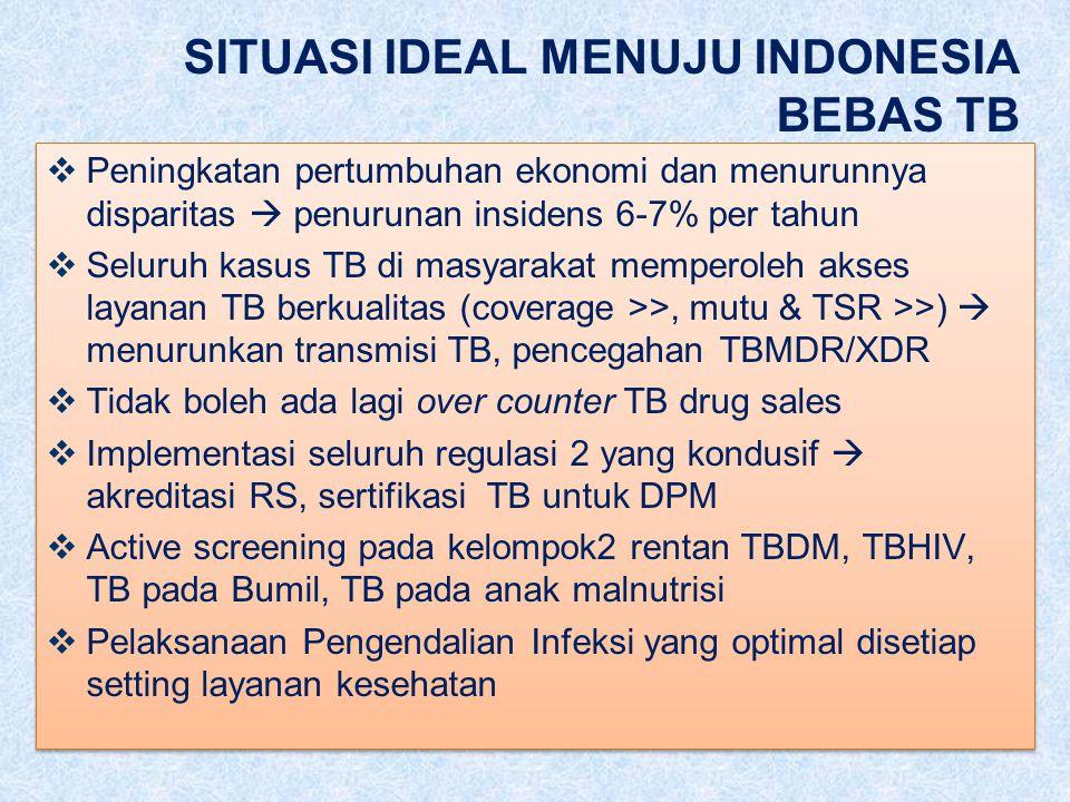 SITUASI IDEAL MENUJU INDONESIA BEBAS TB