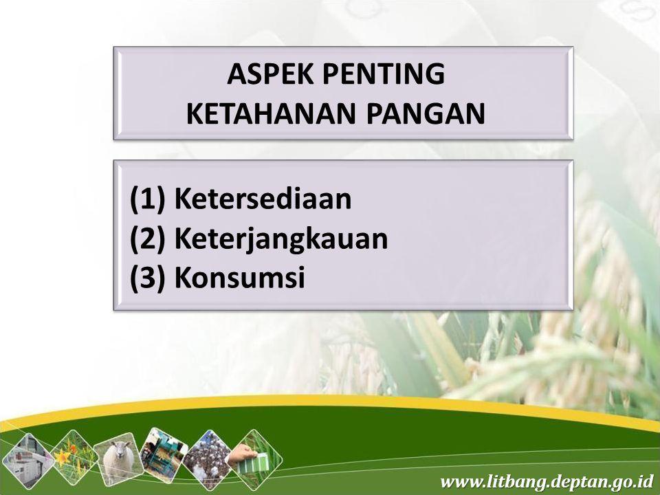 ASPEK PENTING KETAHANAN PANGAN (1) Ketersediaan (2) Keterjangkauan (3) Konsumsi