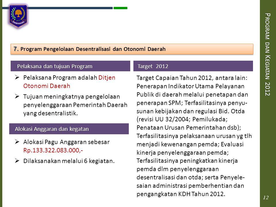 Program dan Kegiatan 2012 7. Program Pengelolaan Desentralisasi dan Otonomi Daerah. Pelaksana dan tujuan Program.