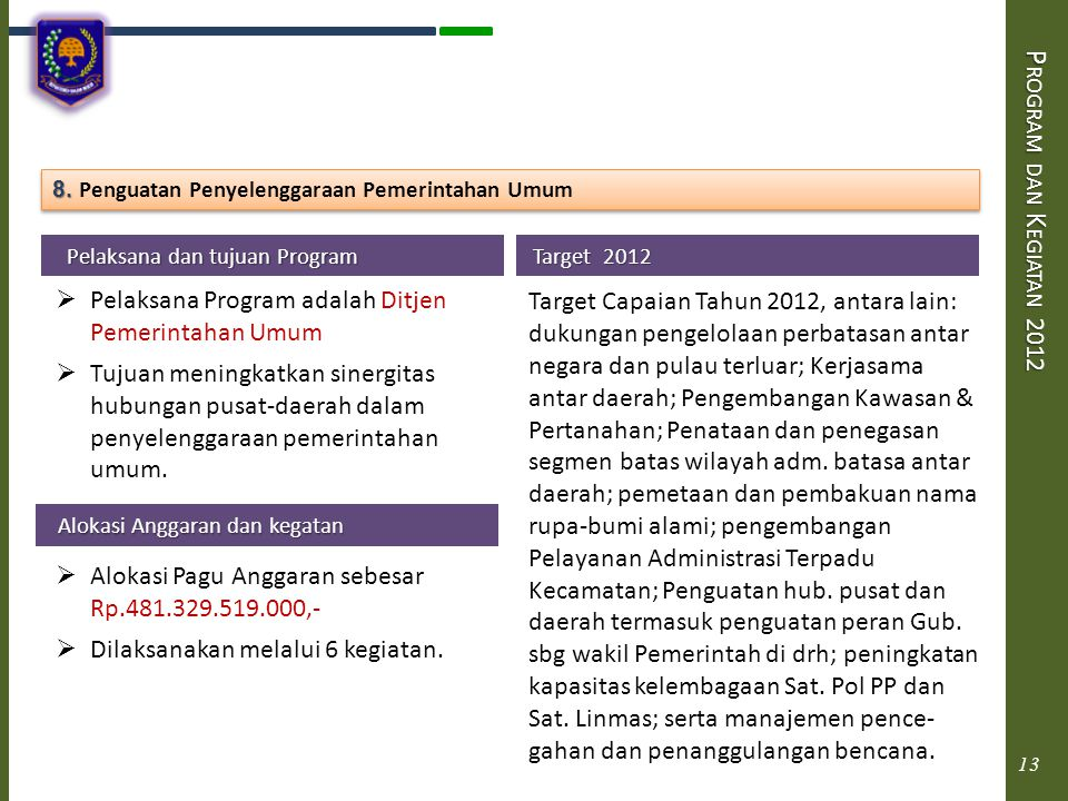 Program dan Kegiatan 2012 8. Penguatan Penyelenggaraan Pemerintahan Umum. Pelaksana dan tujuan Program.