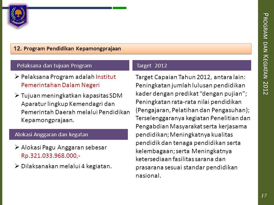 Program dan Kegiatan 2012 12. Program Pendidikan Kepamongprajaan. Pelaksana dan tujuan Program. Target 2012.