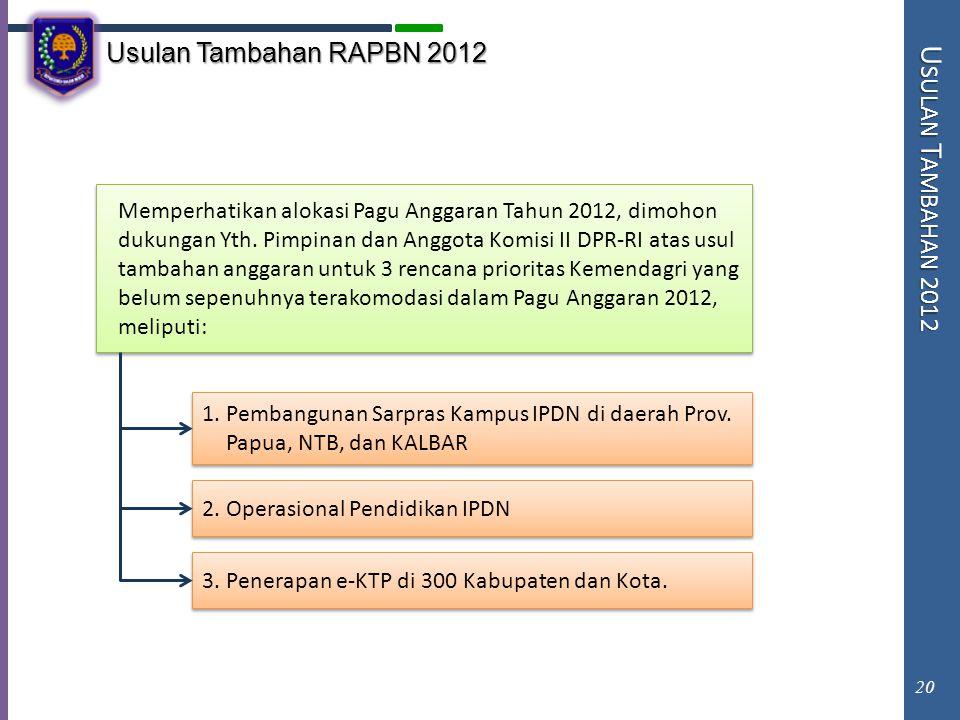 Usulan Tambahan 2012 Usulan Tambahan RAPBN 2012