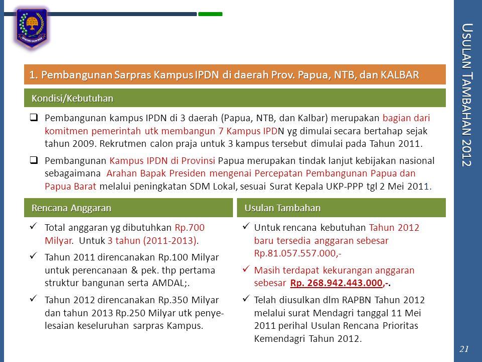 Usulan Tambahan 2012 1. Pembangunan Sarpras Kampus IPDN di daerah Prov. Papua, NTB, dan KALBAR. Kondisi/Kebutuhan.