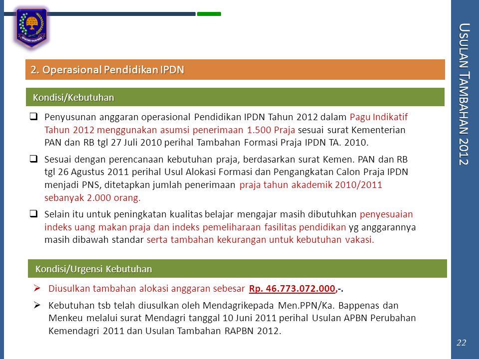 Usulan Tambahan 2012 2. Operasional Pendidikan IPDN Kondisi/Kebutuhan