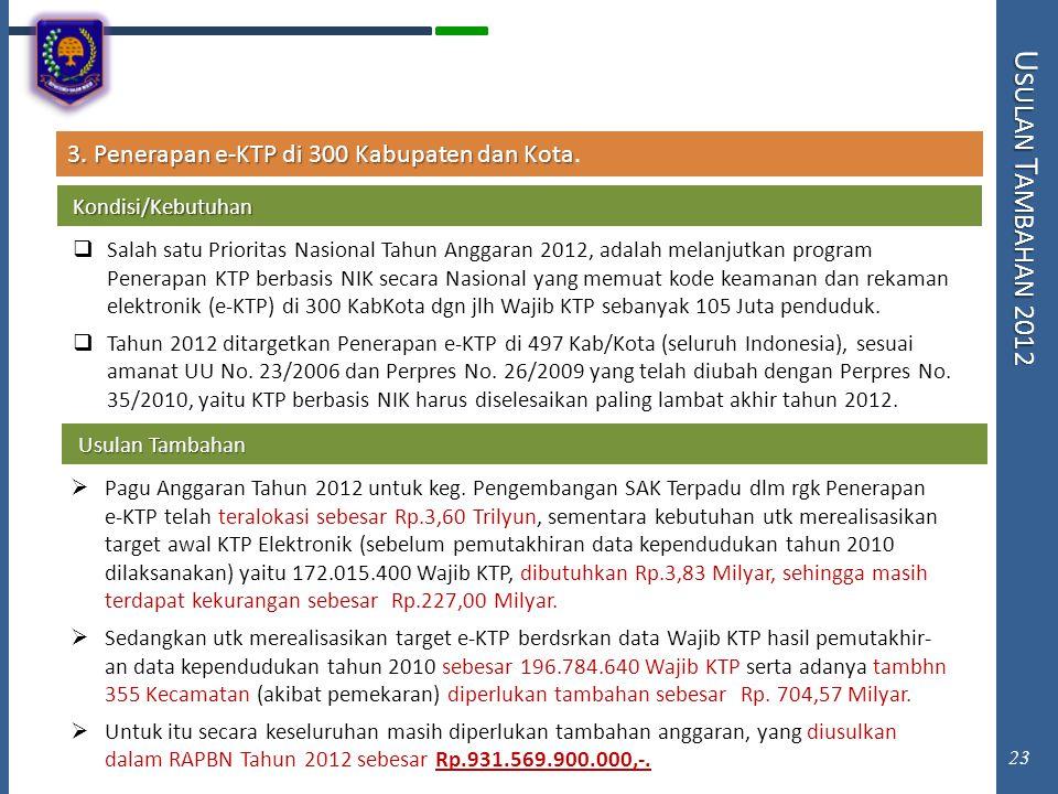 Usulan Tambahan 2012 3. Penerapan e-KTP di 300 Kabupaten dan Kota.