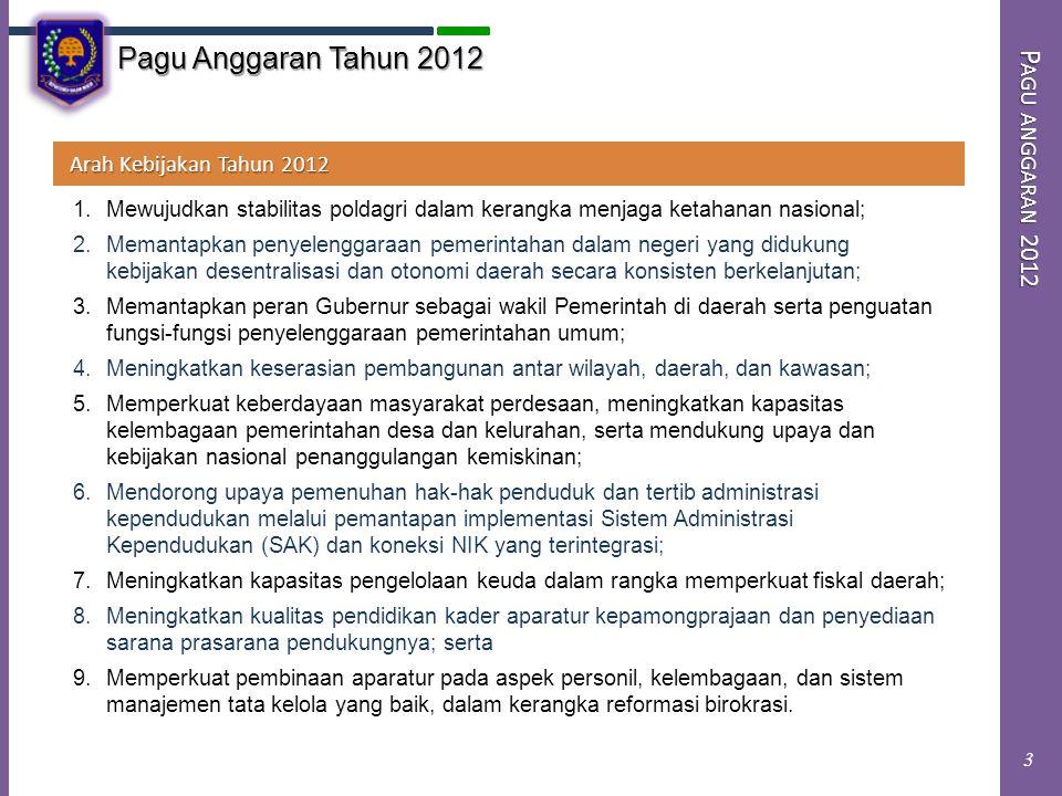 Pagu Anggaran Tahun 2012 Pagu anggaran 2012 Arah Kebijakan Tahun 2012