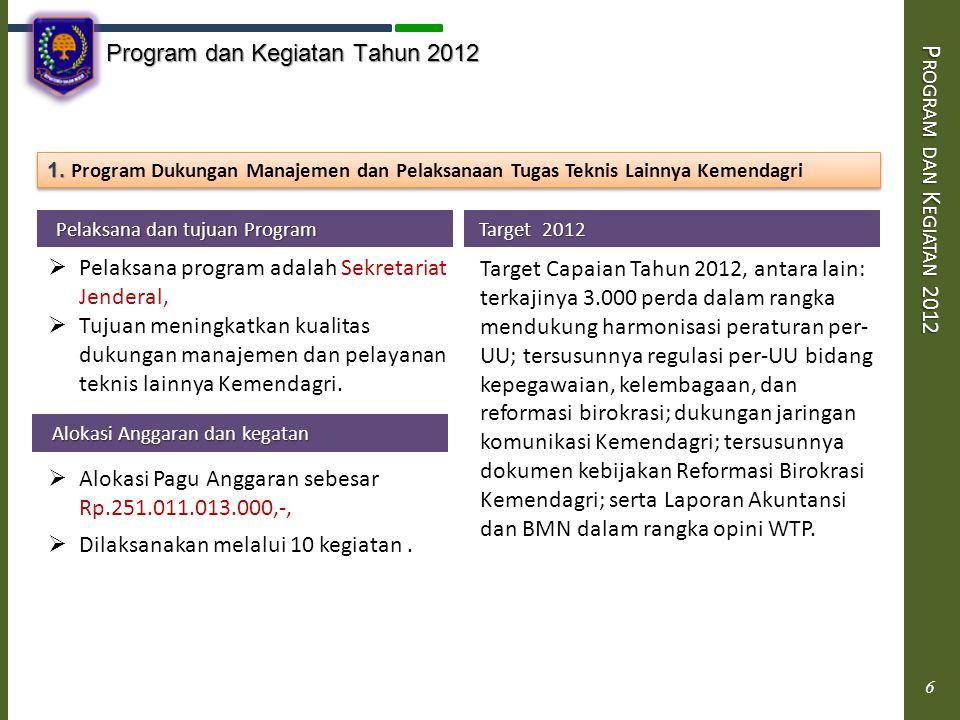 Program dan Kegiatan Tahun 2012