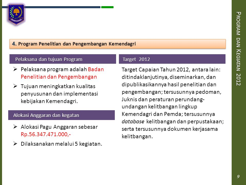 Program dan Kegiatan 2012 4. Program Penelitian dan Pengembangan Kemendagri. Pelaksana dan tujuan Program.