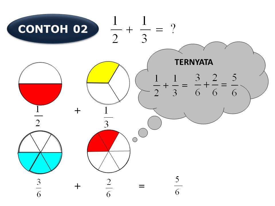 CONTOH 02 TERNYATA + + =