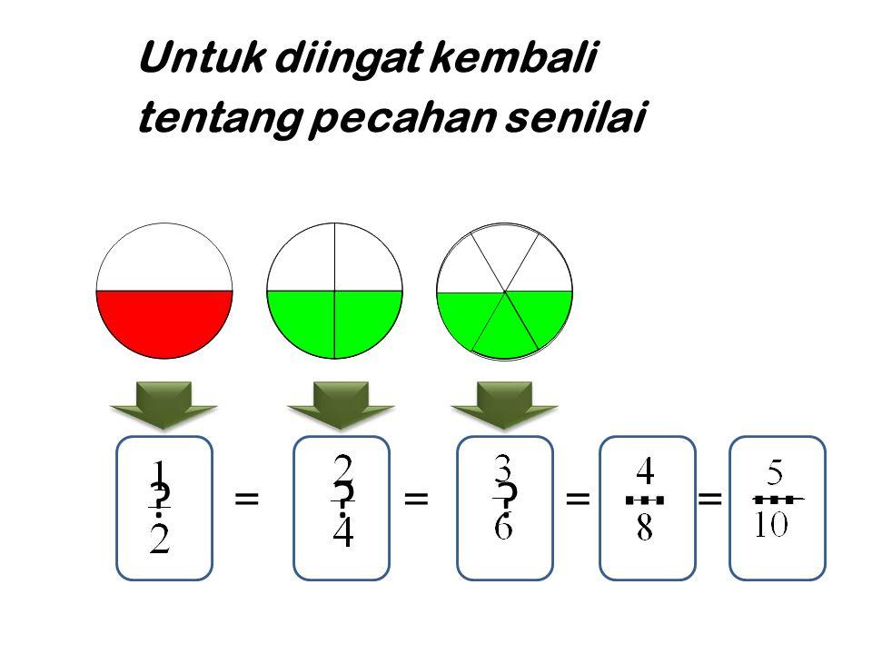 Untuk diingat kembali tentang pecahan senilai … … = = = =