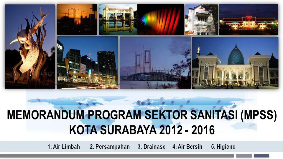 MEMORANDUM PROGRAM SEKTOR SANITASI (MPSS) KOTA SURABAYA 2012 - 2016