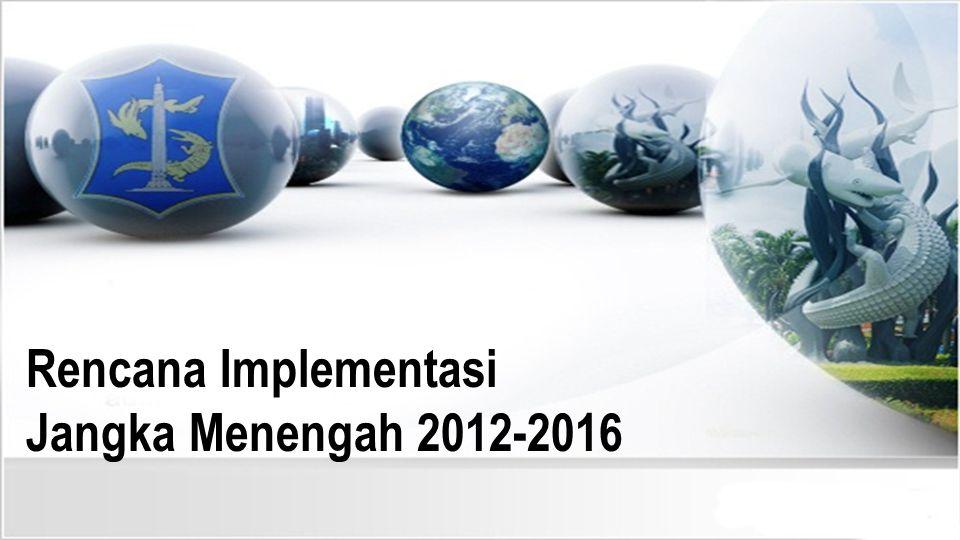 Visi & Misi Kota Surabaya (Draft RPJMD)