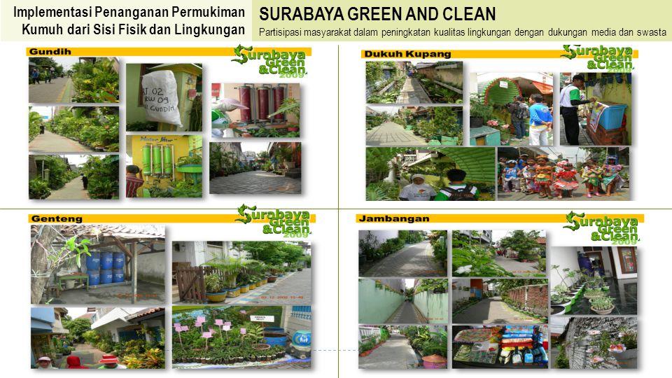 SURABAYA GREEN AND CLEAN