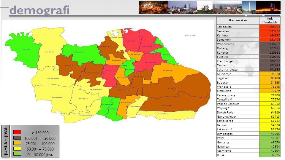 demografi JUMLAH JIWA > 150.000 100.001 – 150.000 75.001 – 100.000