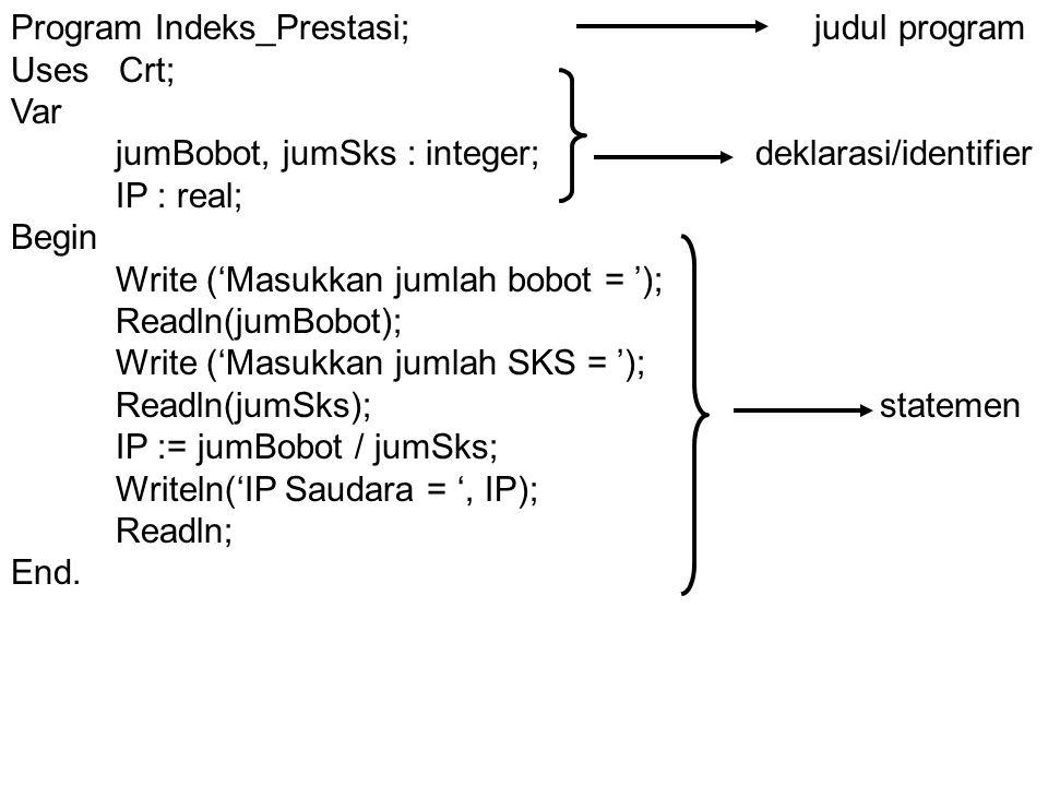 Program Indeks_Prestasi; judul program