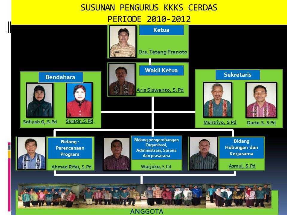 SUSUNAN PENGURUS KKKS CERDAS PERIODE 2010-2012