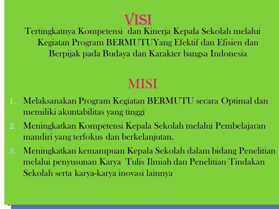 Tertingkatnya Kompetensi dan Kinerja Kepala Sekolah melalui Kegiatan Program BERMUTUYang Efektif dan Efisien dan Berpijak pada Budaya dan Karakter bangsa Indonesia