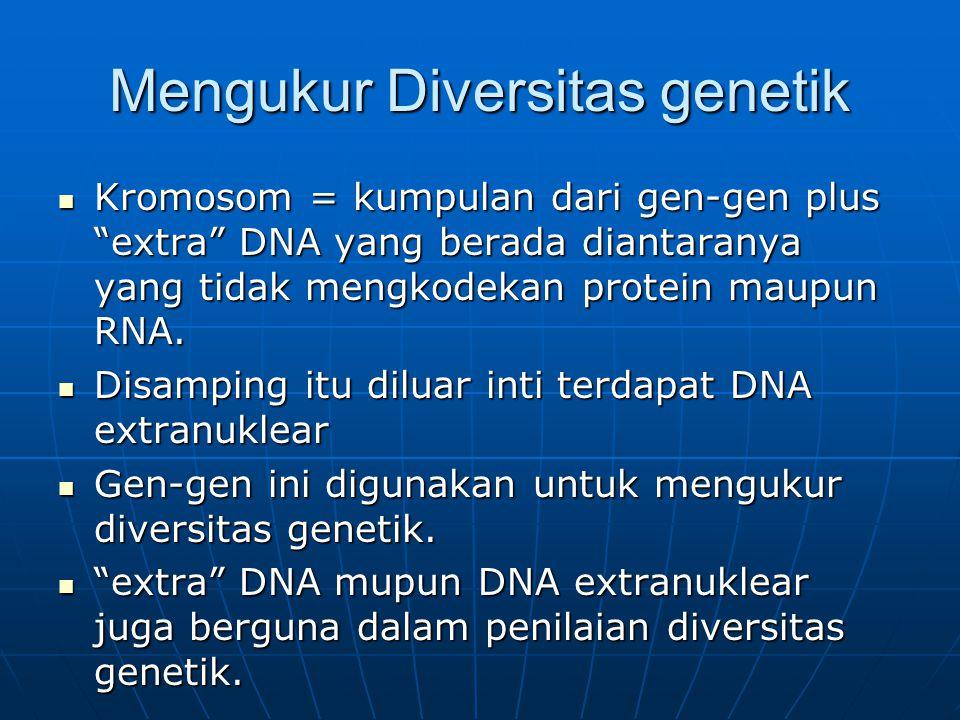 Mengukur Diversitas genetik