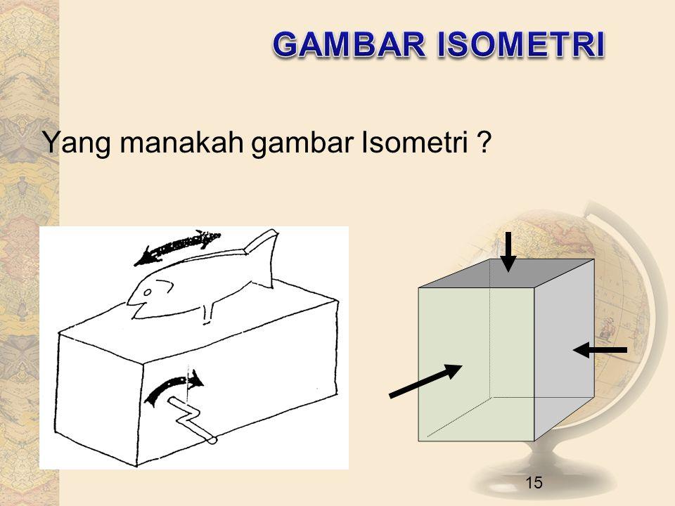 GAMBAR ISOMETRI Yang manakah gambar Isometri