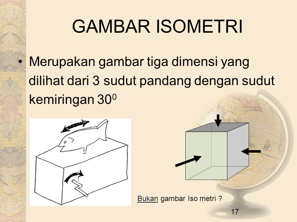 GAMBAR ISOMETRI Merupakan gambar tiga dimensi yang