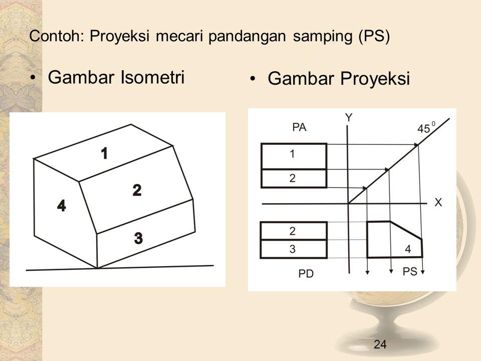 Contoh: Proyeksi mecari pandangan samping (PS)