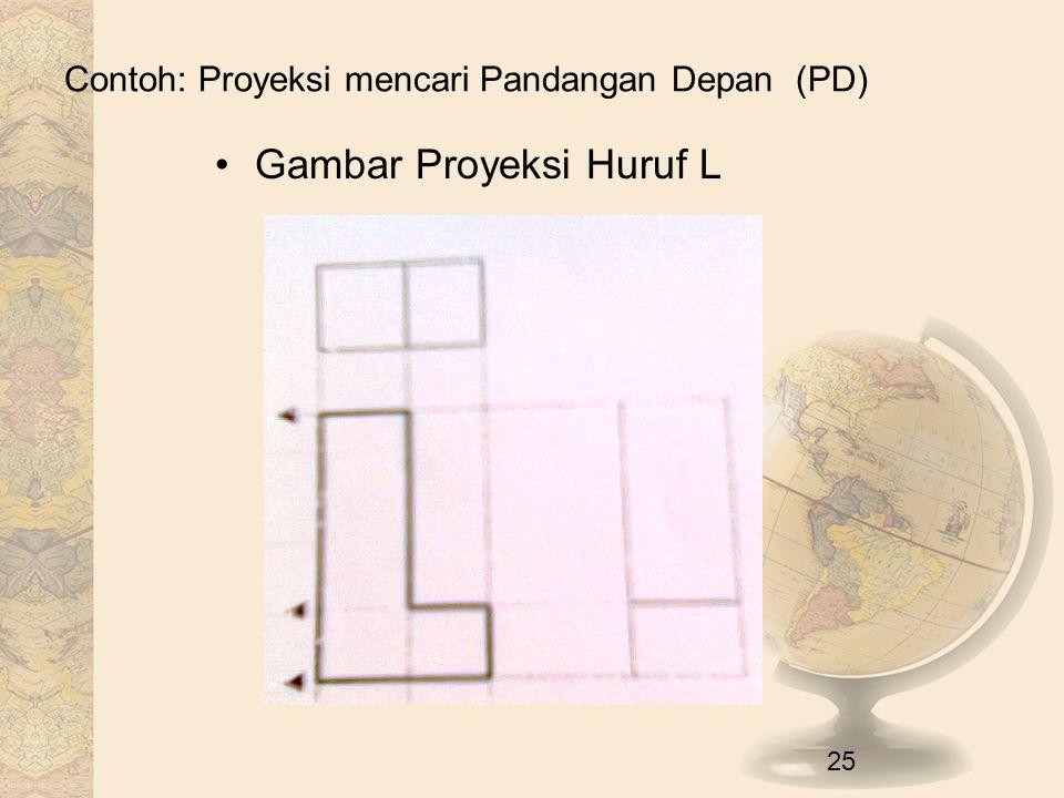 Contoh: Proyeksi mencari Pandangan Depan (PD)