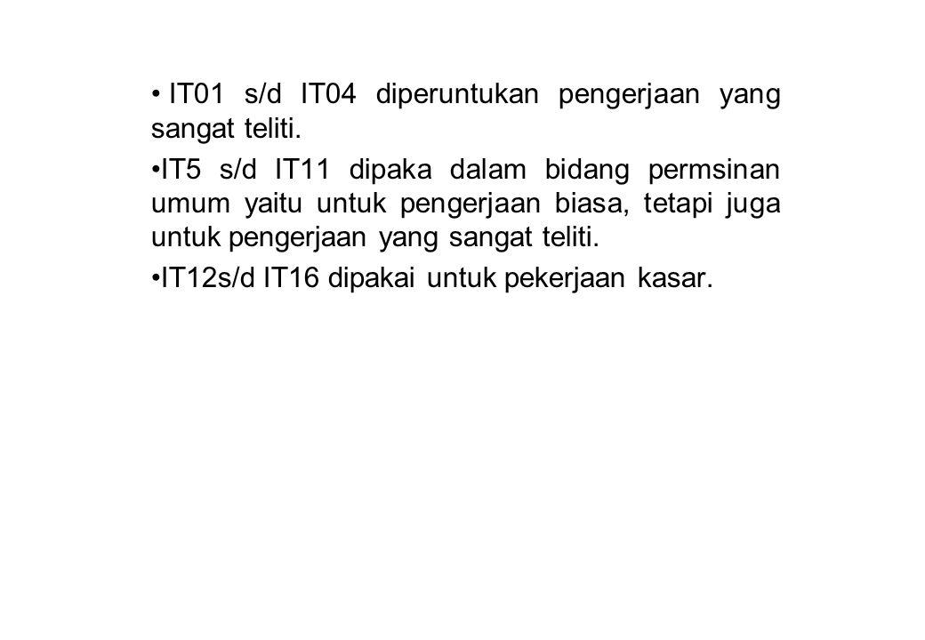 IT01 s/d IT04 diperuntukan pengerjaan yang sangat teliti.