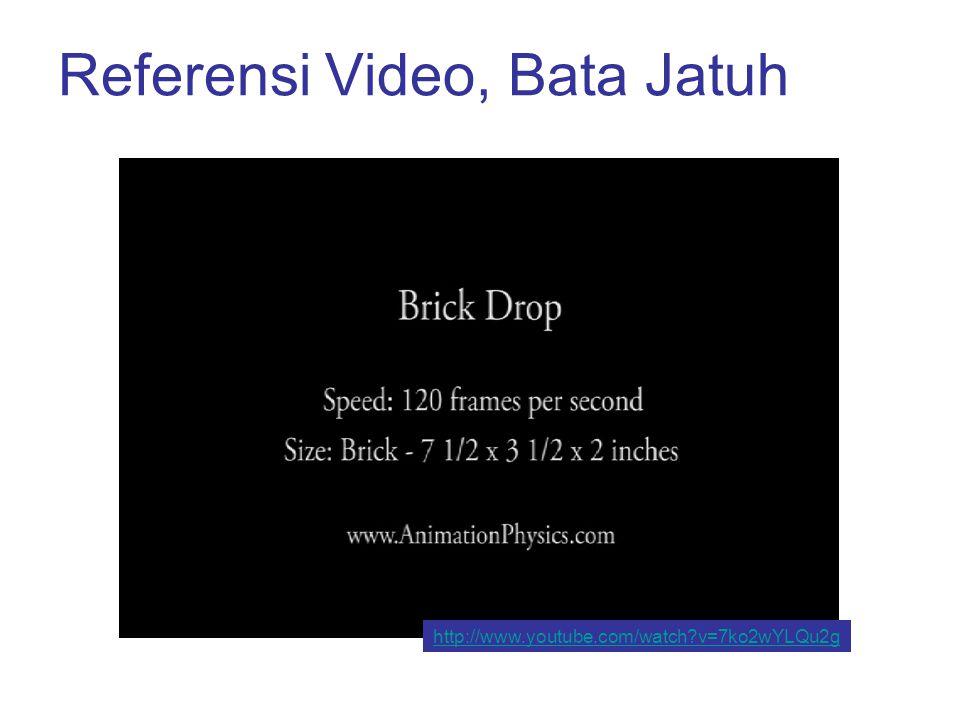 Referensi Video, Bata Jatuh