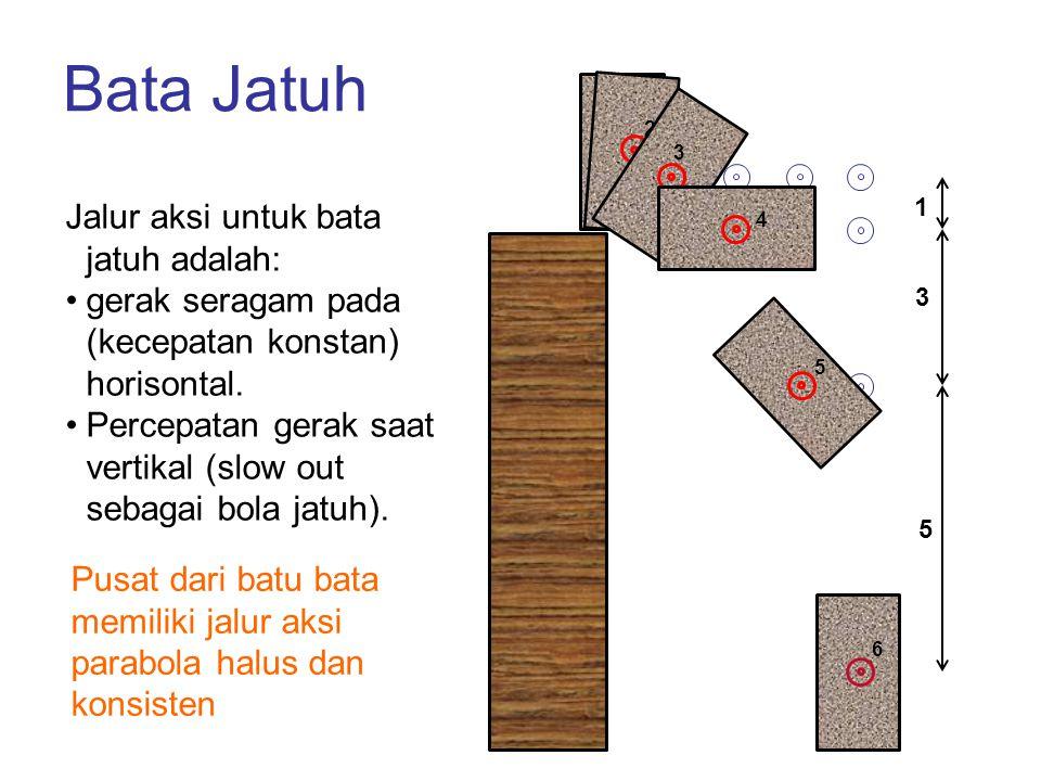 Bata Jatuh Jalur aksi untuk bata jatuh adalah:
