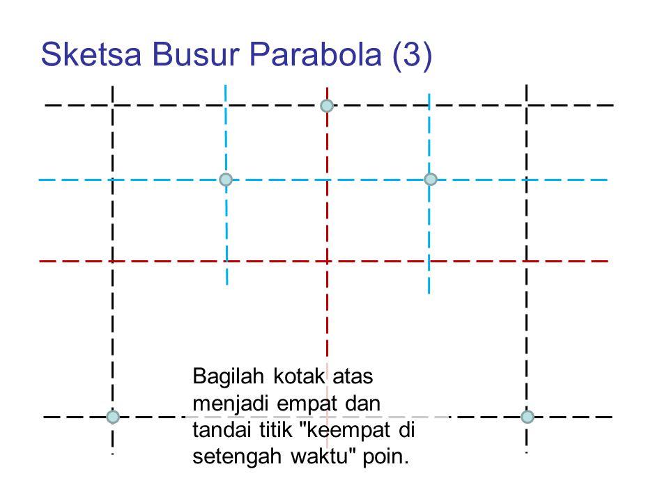 Sketsa Busur Parabola (3)