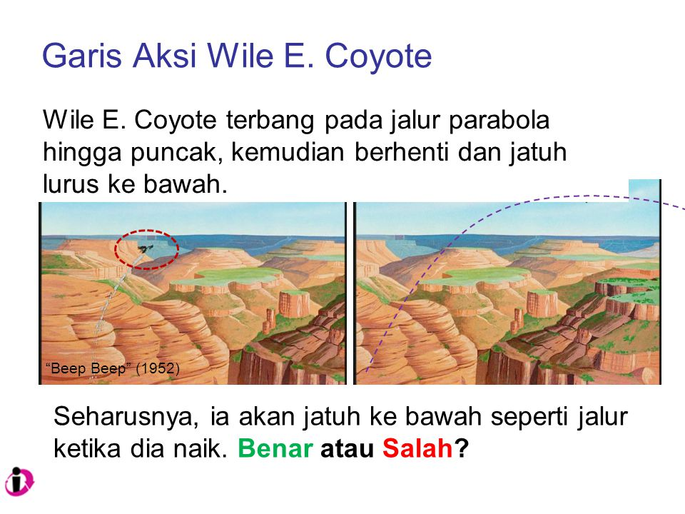 Garis Aksi Wile E. Coyote