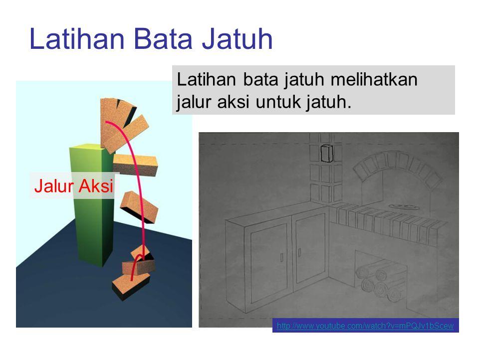 Latihan Bata Jatuh Latihan bata jatuh melihatkan jalur aksi untuk jatuh. Jalur Aksi. http://www.youtube.com/watch v=mPQJv1bScew.