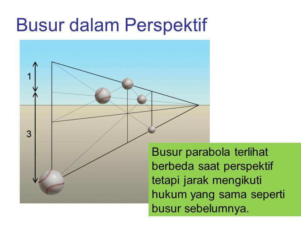 Busur dalam Perspektif