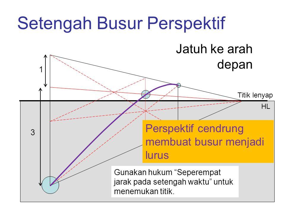 Setengah Busur Perspektif