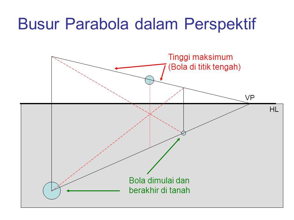 Busur Parabola dalam Perspektif