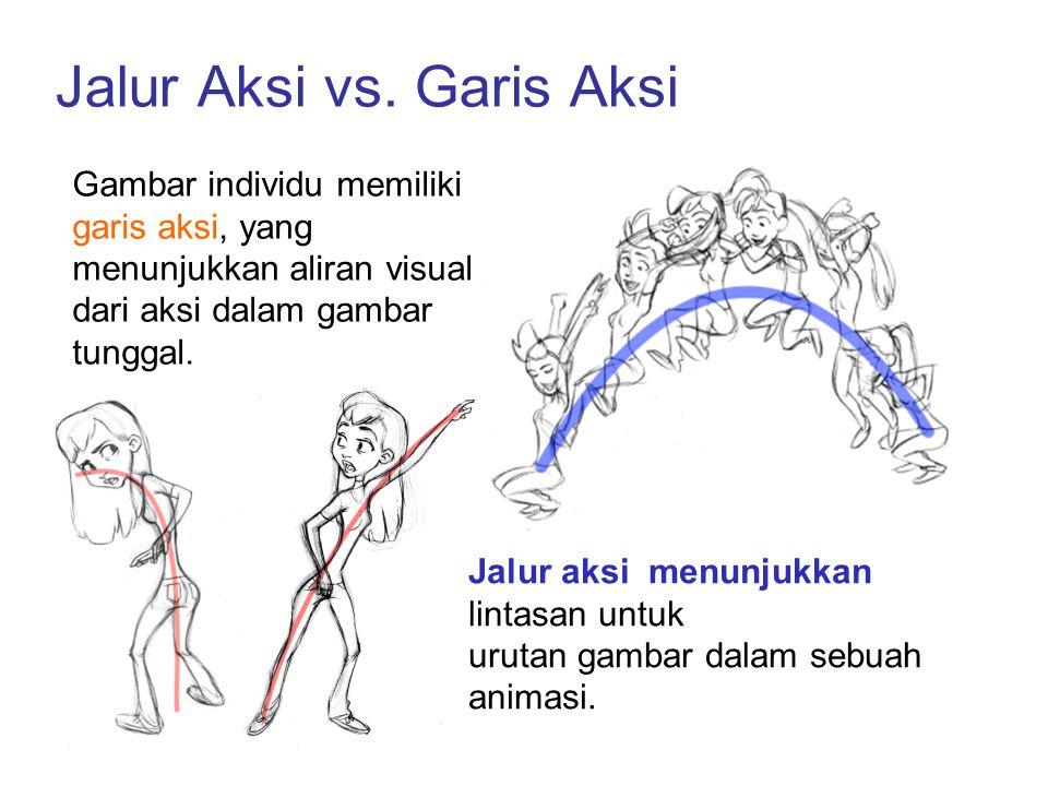Jalur Aksi vs. Garis Aksi