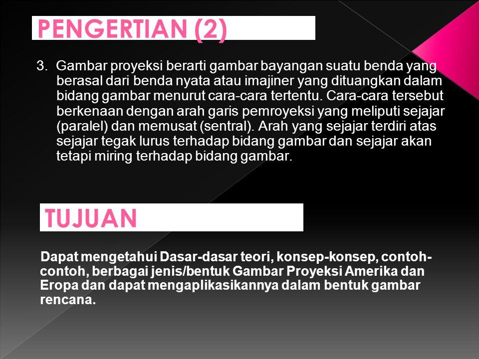 PENGERTIAN (2)