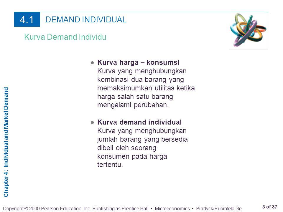 4.1 DEMAND INDIVIDUAL Kurva Demand Individu ● Kurva harga – konsumsi