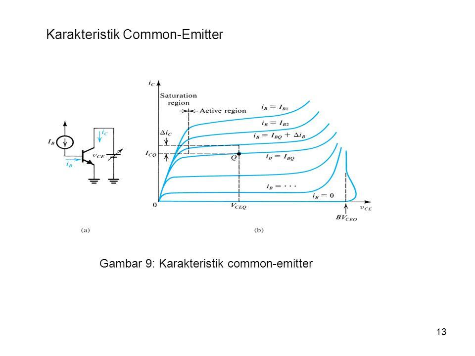 Karakteristik Common-Emitter