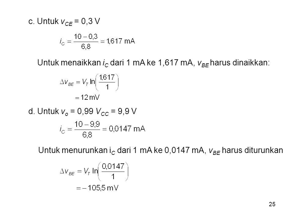 c. Untuk vCE = 0,3 V Untuk menaikkan iC dari 1 mA ke 1,617 mA, vBE harus dinaikkan: d. Untuk vo = 0,99 VCC = 9,9 V.