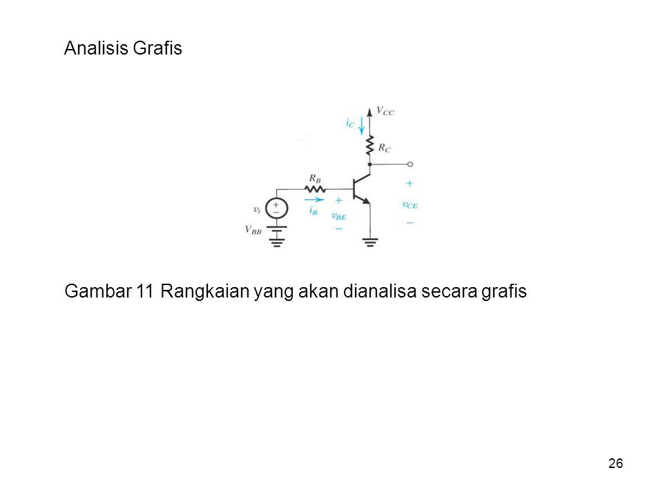 Analisis Grafis Gambar 11 Rangkaian yang akan dianalisa secara grafis
