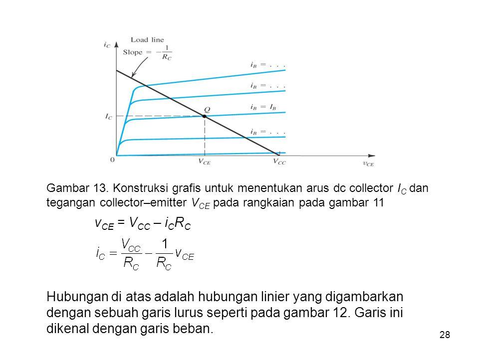 Gambar 13. Konstruksi grafis untuk menentukan arus dc collector IC dan tegangan collector–emitter VCE pada rangkaian pada gambar 11