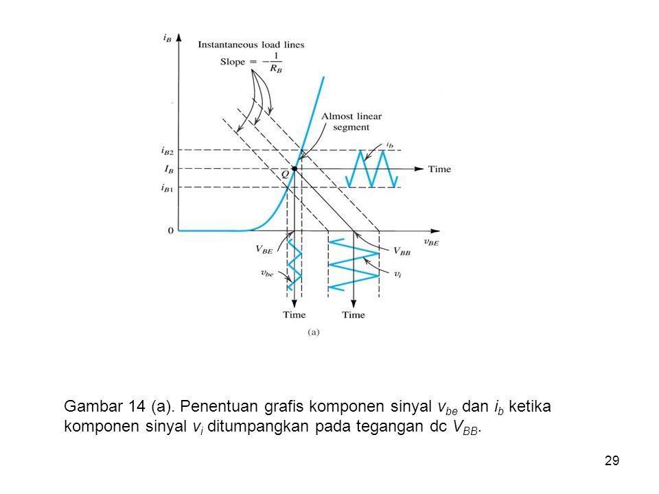 Gambar 14 (a).