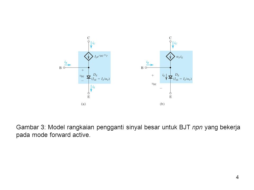 Gambar 3: Model rangkaian pengganti sinyal besar untuk BJT npn yang bekerja pada mode forward active.