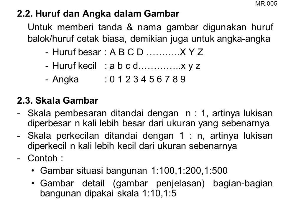 2.2. Huruf dan Angka dalam Gambar