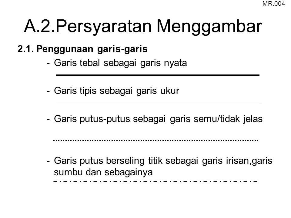 A.2.Persyaratan Menggambar