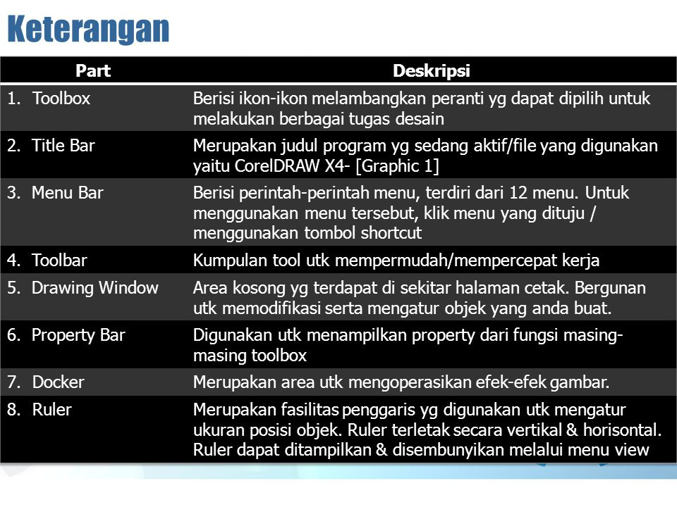 Keterangan Part Deskripsi Toolbox